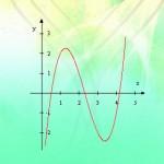 توابع ریاضیات